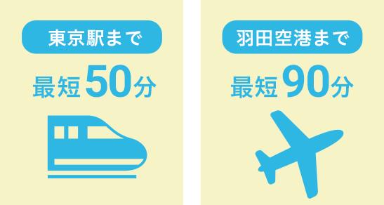 日本各所ヘのアクセス良好